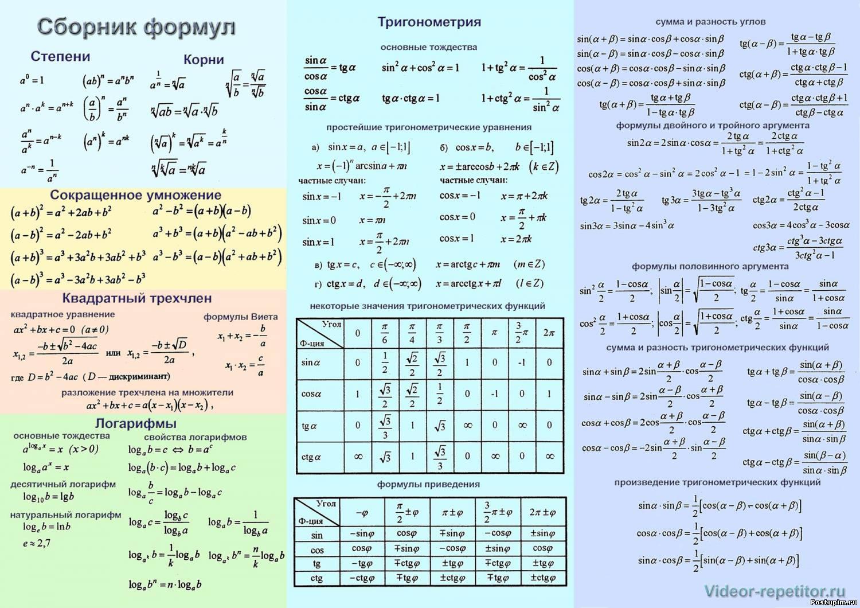 Шпаргалки по математике 19 фотография